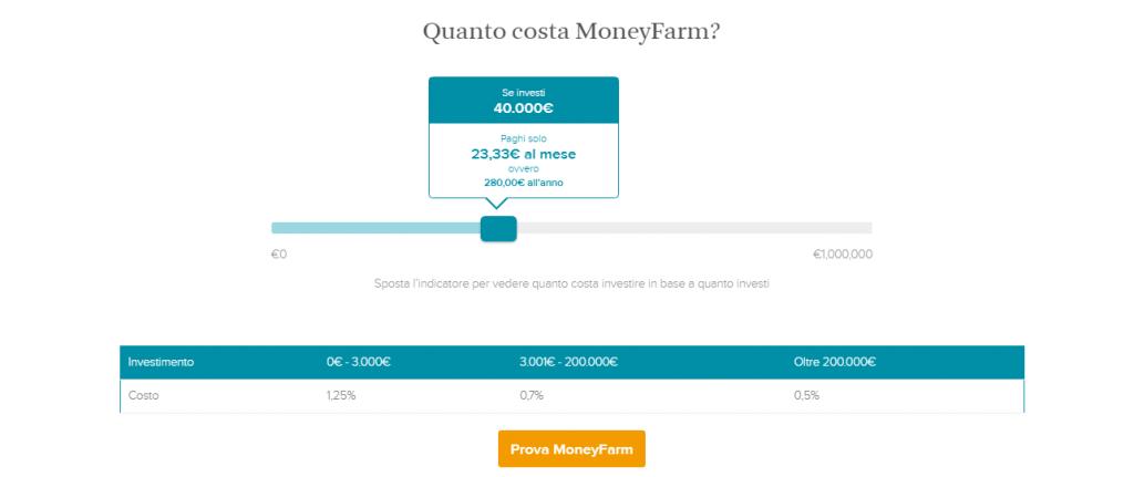 moneyfarm costi