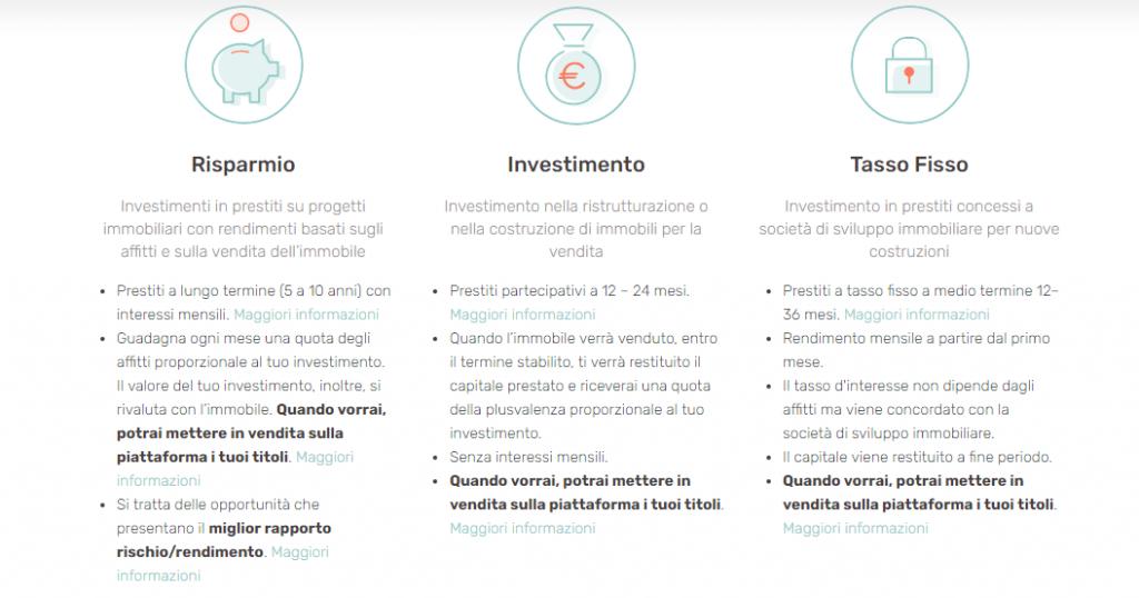 investimenti immobiliari online