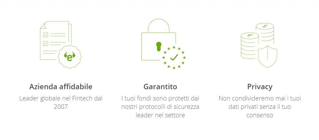 trading online italia