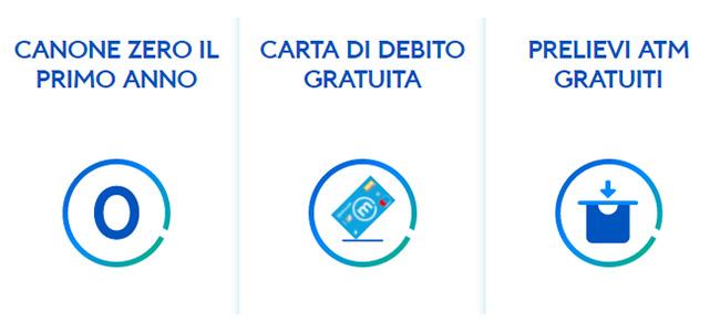 selfyconto carta di debito